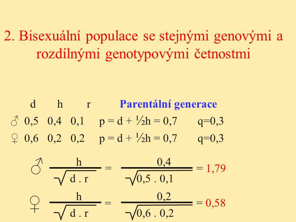 2. Bisexuální populace se stejnými genovými a rozdílnými genotypovými četnostmi