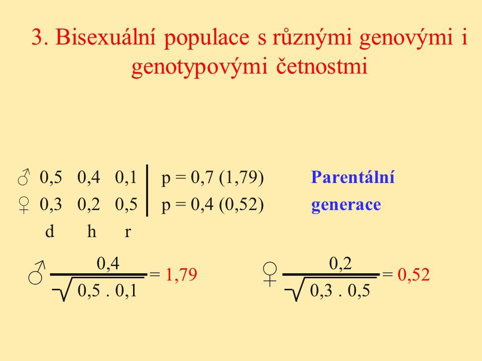 3. Bisexuální populace s různými genovými i genotypovými četnostmi