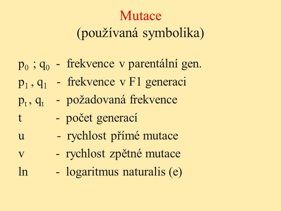 Mutace (používaná symbolika)
