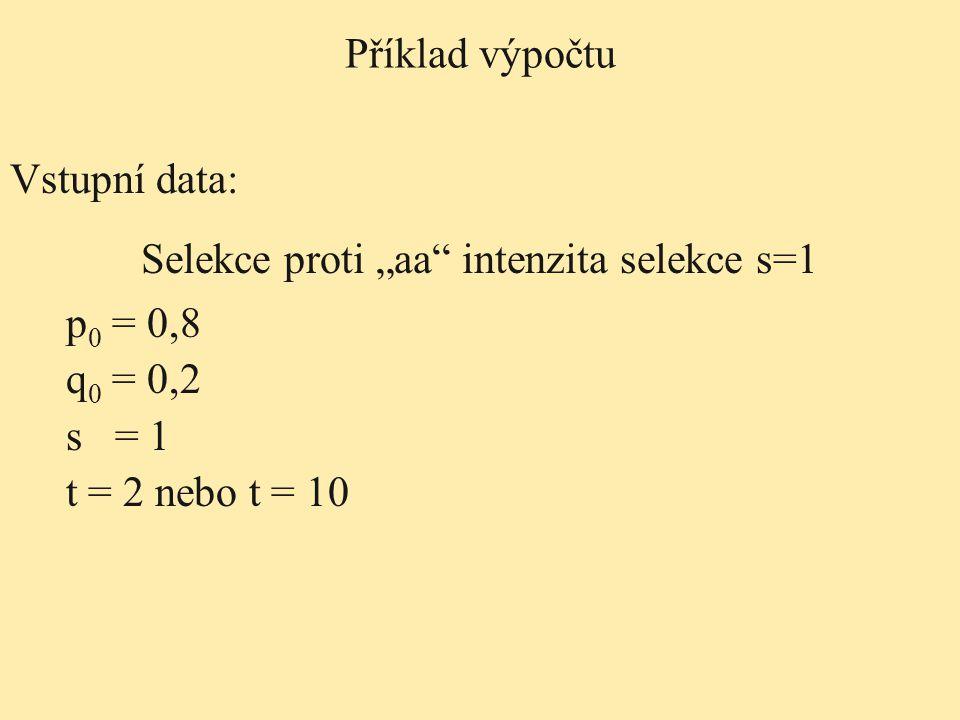 "Selekce proti ""aa intenzita selekce s=1"