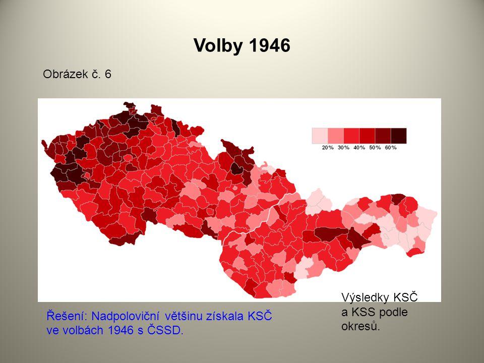 Volby 1946 Obrázek č. 6 Výsledky KSČ a KSS podle okresů.