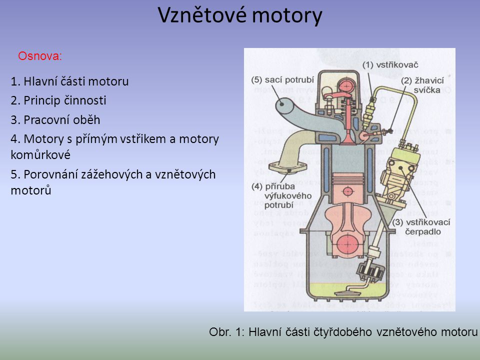 Obr. 1: Hlavní části čtyřdobého vznětového motoru