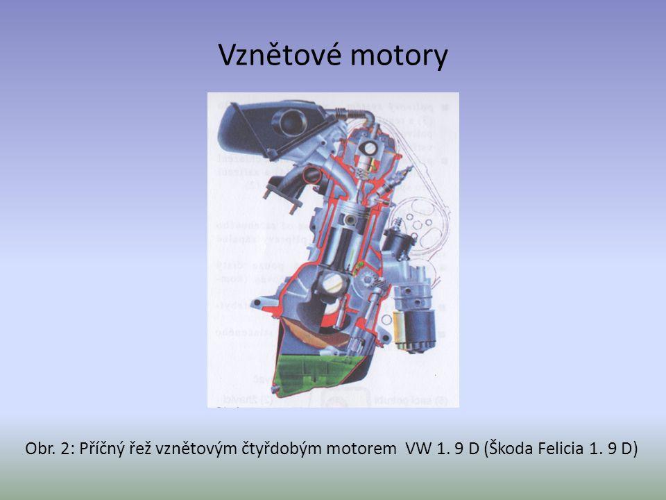Vznětové motory Obr. 2: Příčný řež vznětovým čtyřdobým motorem VW 1. 9 D (Škoda Felicia 1. 9 D)