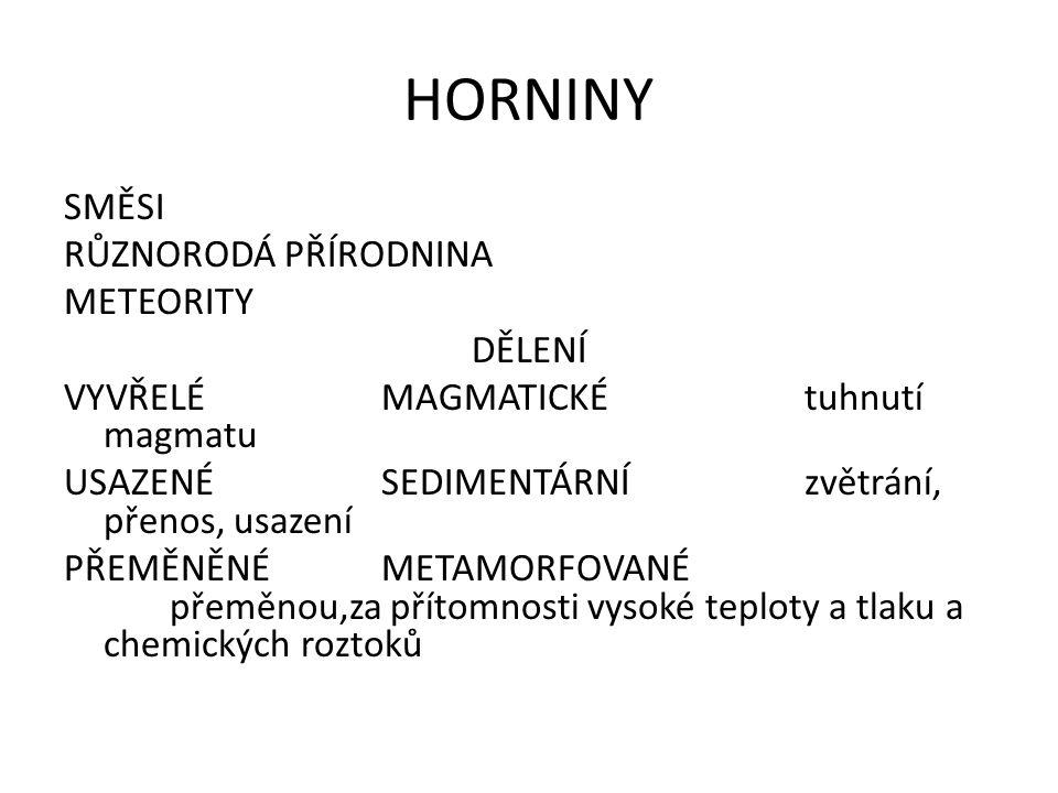 HORNINY