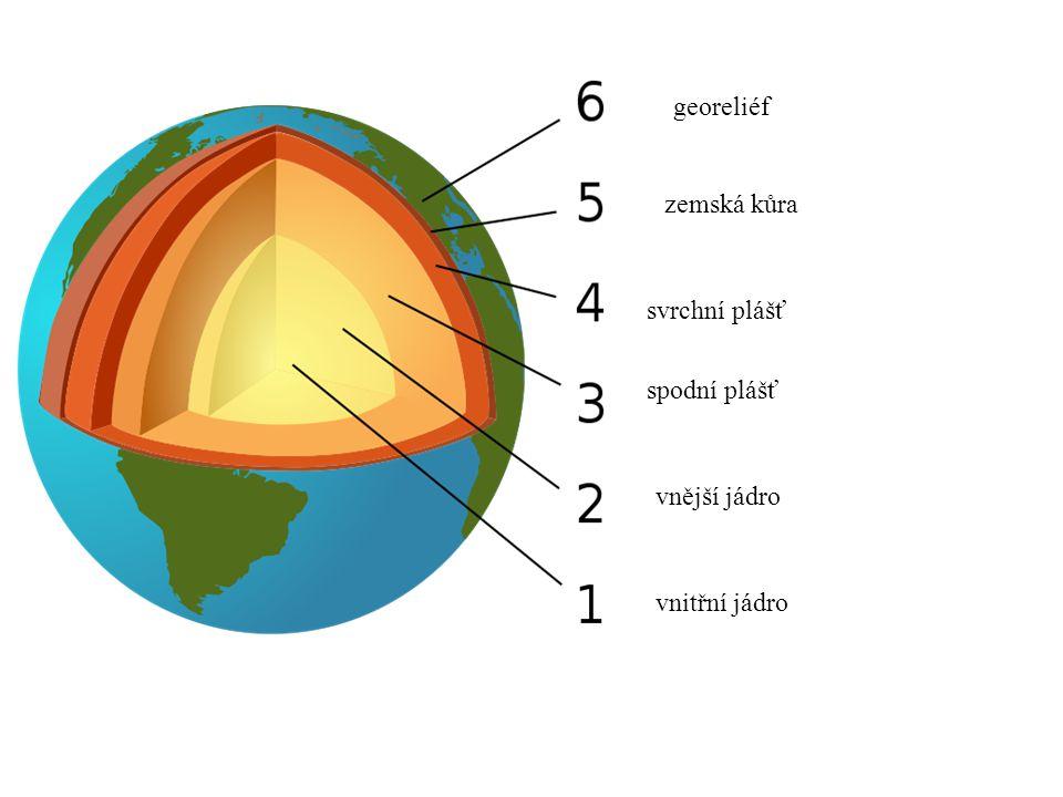 georeliéf zemská kůra svrchní plášť spodní plášť vnější jádro vnitřní jádro