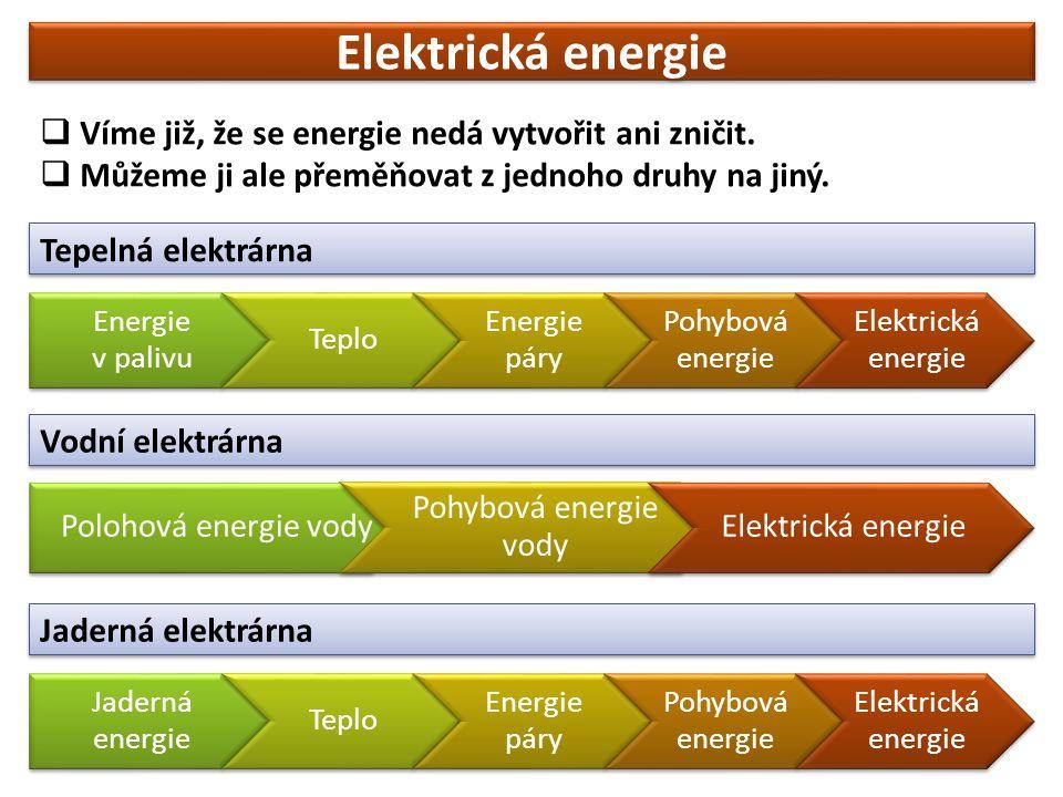 Elektrická energie Víme již, že se energie nedá vytvořit ani zničit.
