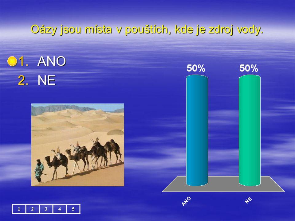 Oázy jsou místa v pouštích, kde je zdroj vody.