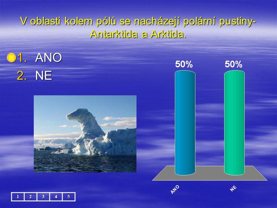 V oblasti kolem pólů se nacházejí polární pustiny- Antarktida a Arktida.