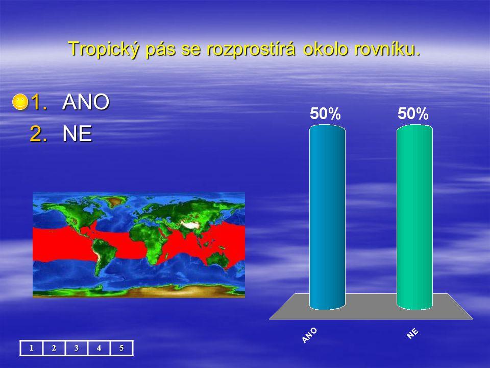Tropický pás se rozprostírá okolo rovníku.
