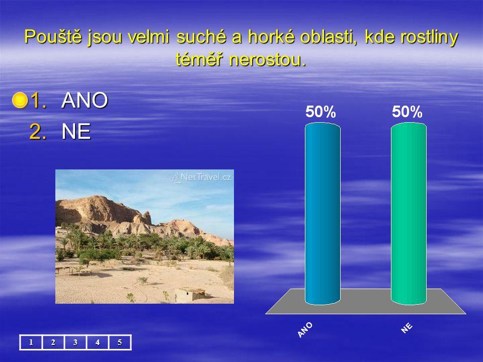 Pouště jsou velmi suché a horké oblasti, kde rostliny téměř nerostou.