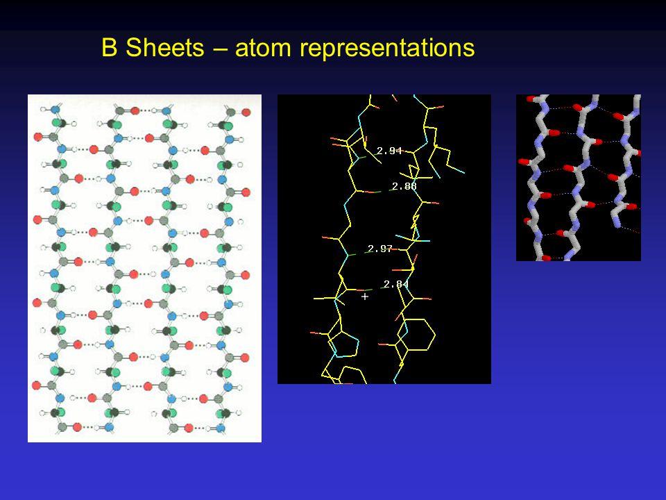 B Sheets – atom representations