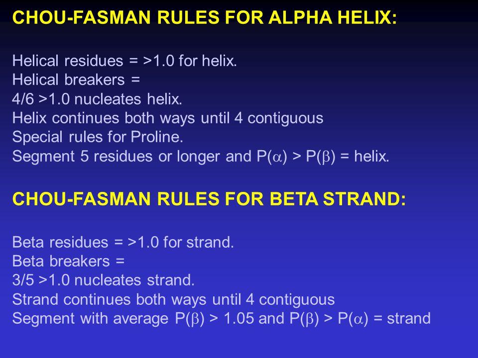 CHOU-FASMAN RULES FOR ALPHA HELIX: