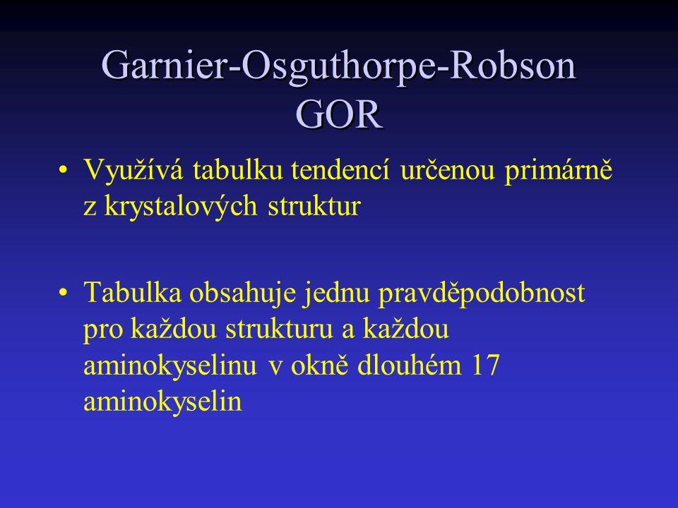 Garnier-Osguthorpe-Robson GOR