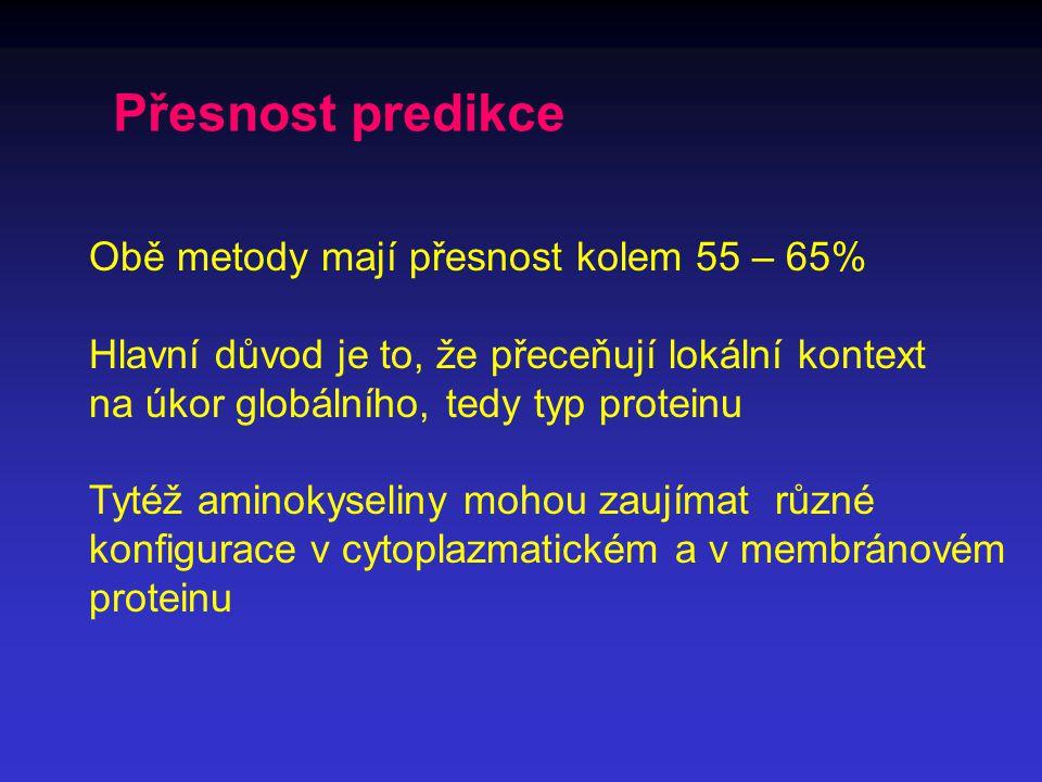 Přesnost predikce Obě metody mají přesnost kolem 55 – 65%