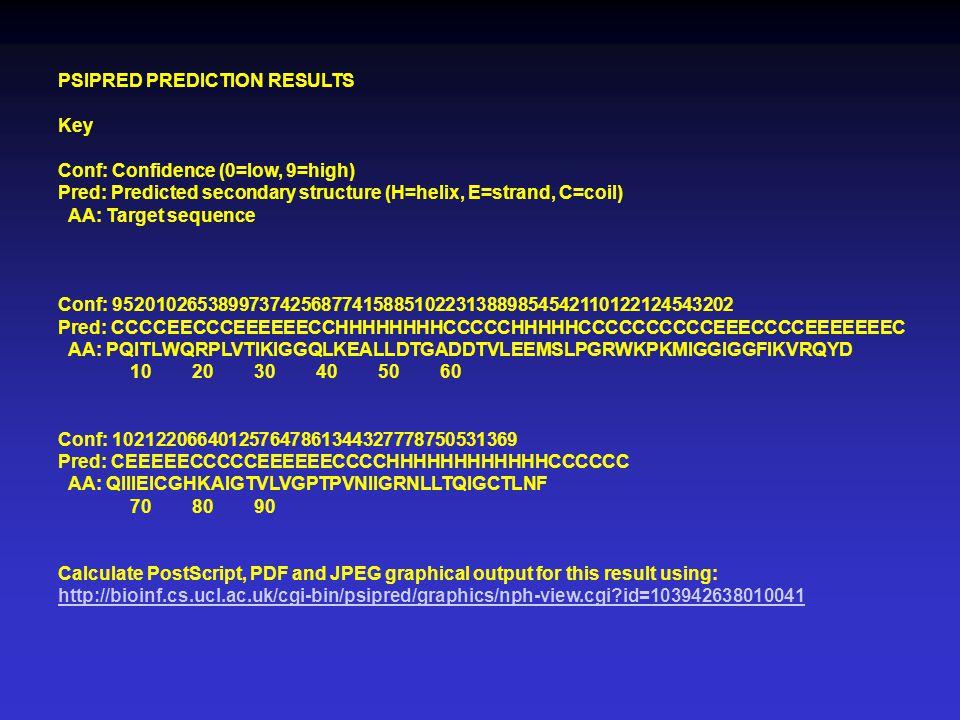 PSIPRED PREDICTION RESULTS