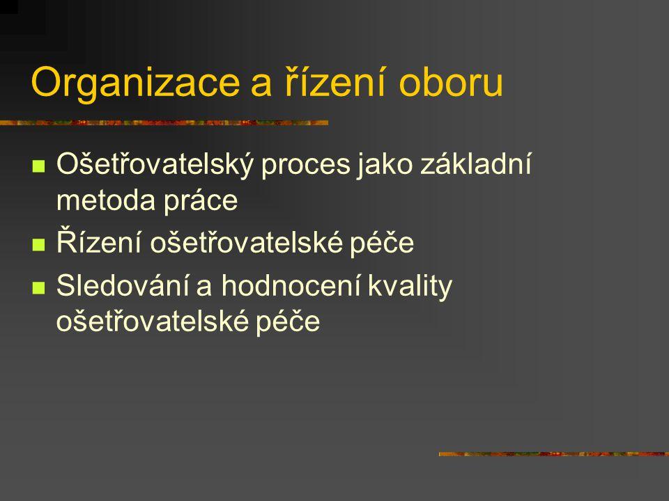 Organizace a řízení oboru