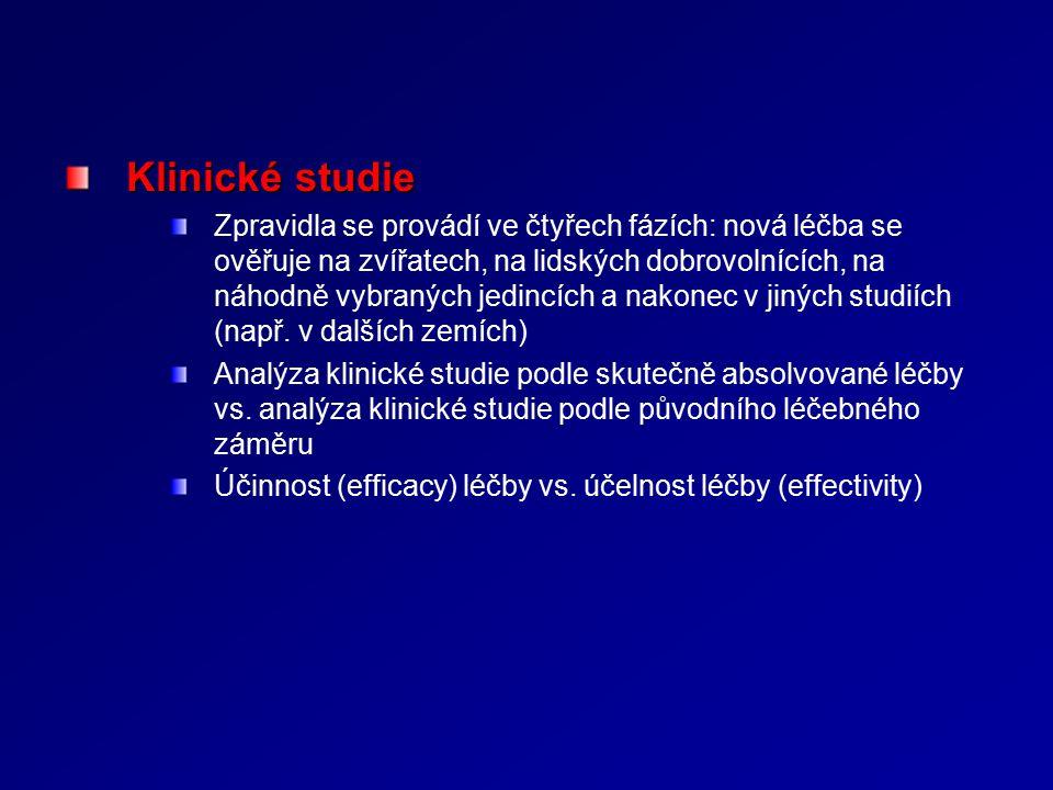 Klinické studie