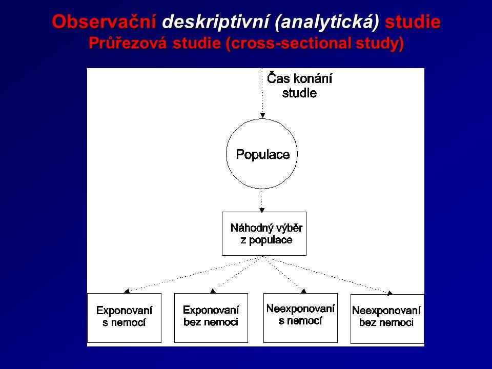 Observační deskriptivní (analytická) studie Průřezová studie (cross-sectional study)