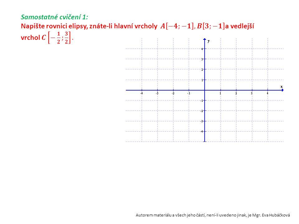 Samostatné cvičení 1: Napište rovnici elipsy, znáte-li hlavní vrcholy 𝑨 −𝟒;−𝟏 ,𝑩 𝟑;−𝟏 a vedlejší vrchol 𝑪 − 𝟏 𝟐 ; 𝟑 𝟐 .