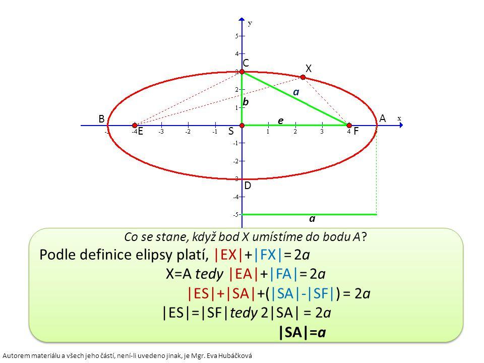 Podle definice elipsy platí, |EX|+|FX|= 2a X=A tedy |EA|+|FA|= 2a
