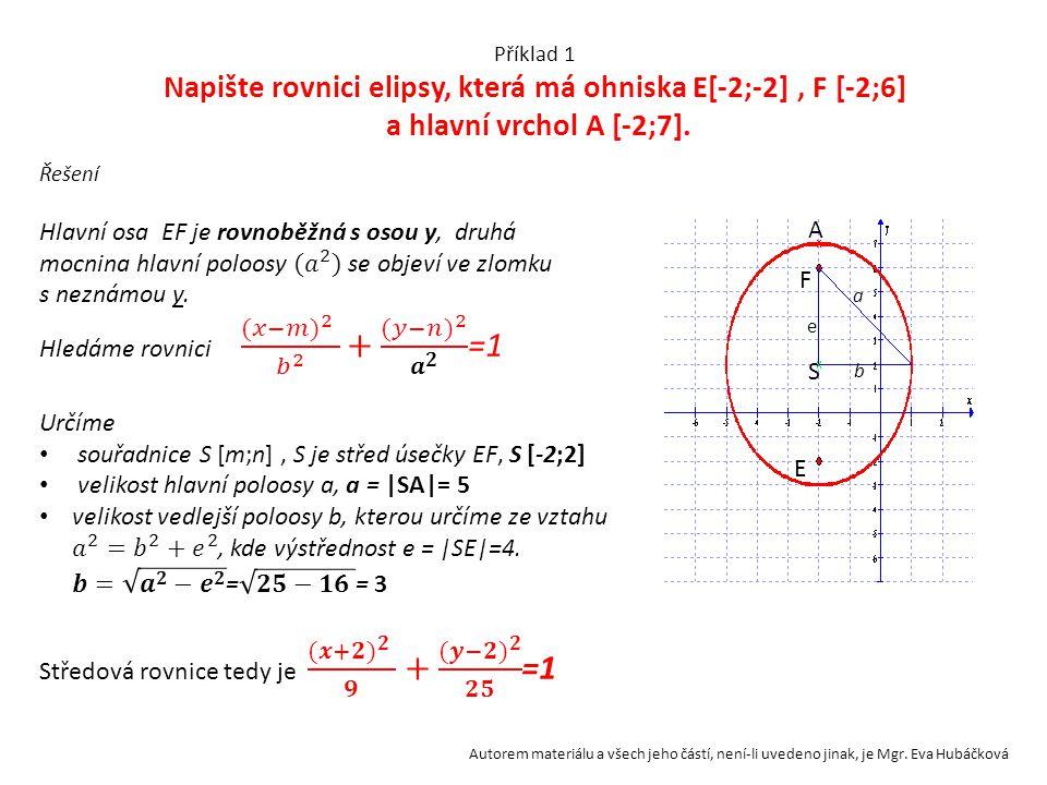 Hledáme rovnici (𝑥−𝑚) 2 𝑏 2 + (𝑦−𝑛) 2 𝒂 𝟐 =1