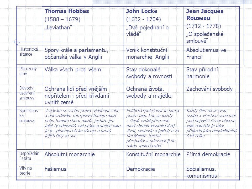 """""""Dvě pojednání o vládě Jean Jacques Rouseau (1712 - 1778)"""