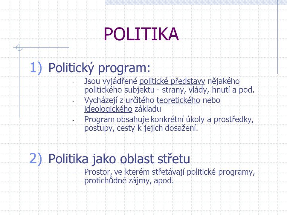 POLITIKA Politický program: Politika jako oblast střetu