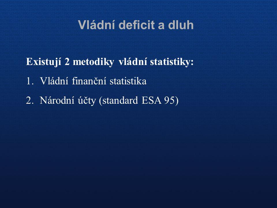 Vládní deficit a dluh Existují 2 metodiky vládní statistiky: