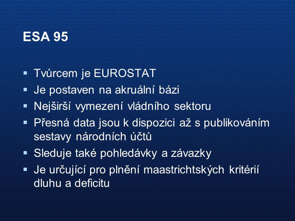 ESA 95 Tvůrcem je EUROSTAT Je postaven na akruální bázi