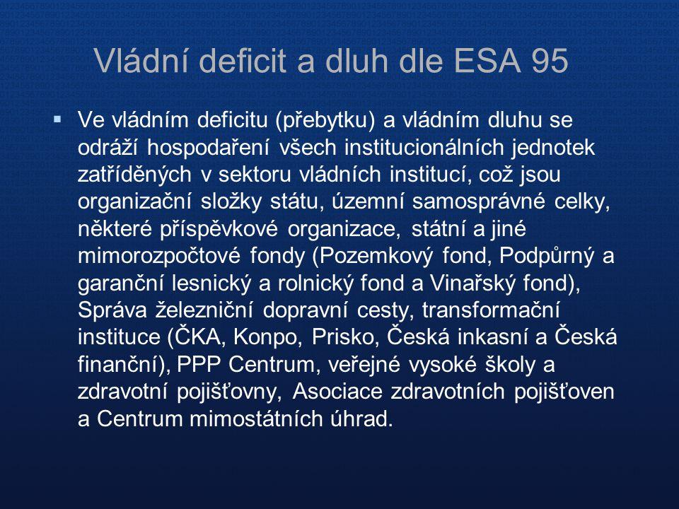 Vládní deficit a dluh dle ESA 95