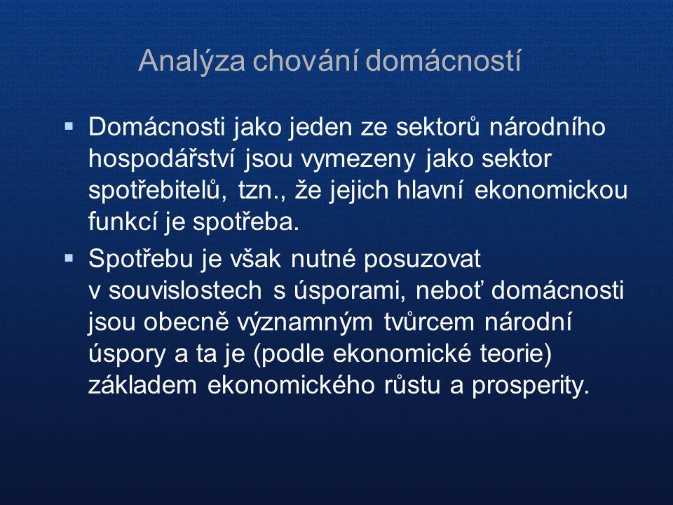 Analýza chování domácností