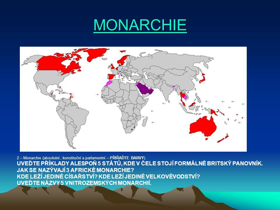 MONARCHIE 2 – Monarchie (absolutní , konstituční a parlamentní – PŘIŘAĎTE BARVY)
