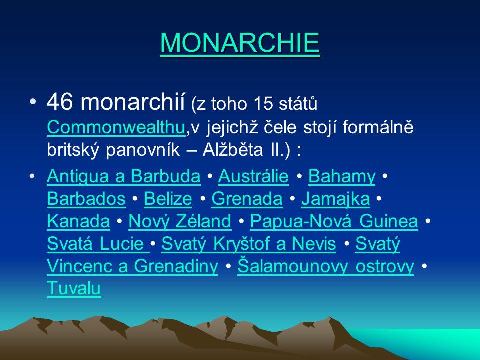 MONARCHIE 46 monarchií (z toho 15 států Commonwealthu,v jejichž čele stojí formálně britský panovník – Alžběta II.) :