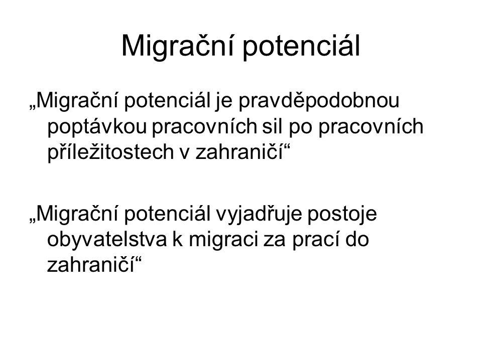 """Migrační potenciál """"Migrační potenciál je pravděpodobnou poptávkou pracovních sil po pracovních příležitostech v zahraničí"""