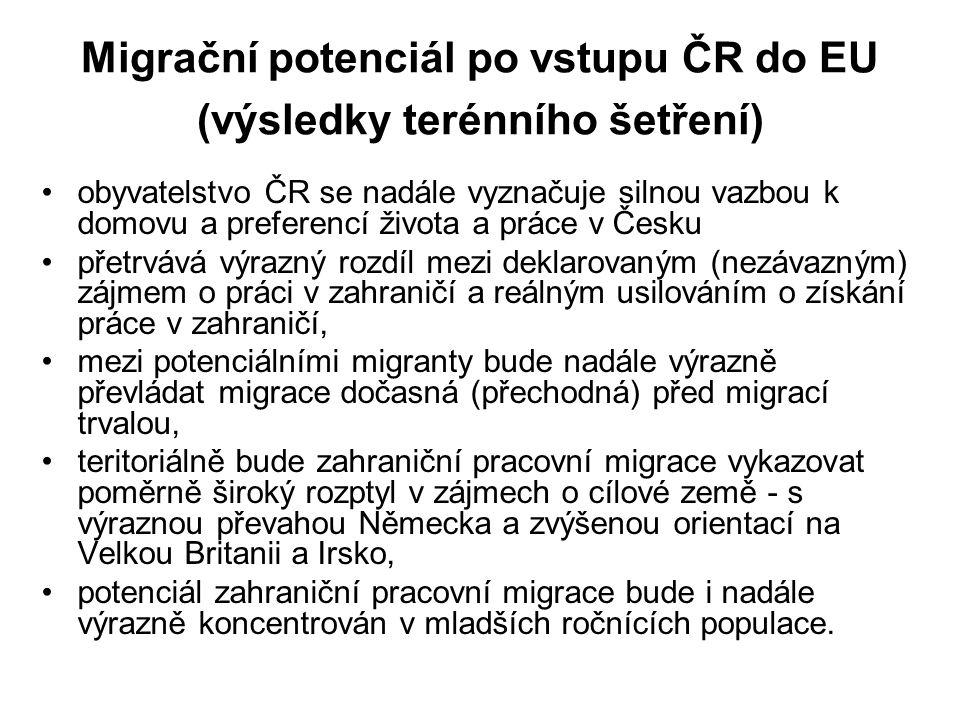 Migrační potenciál po vstupu ČR do EU (výsledky terénního šetření)