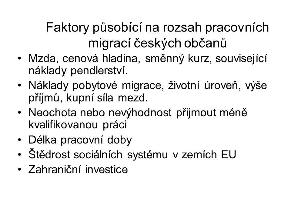 Faktory působící na rozsah pracovních migrací českých občanů