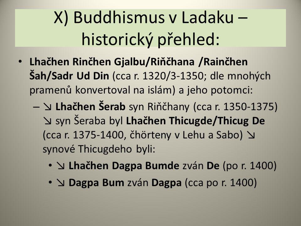 X) Buddhismus v Ladaku – historický přehled: