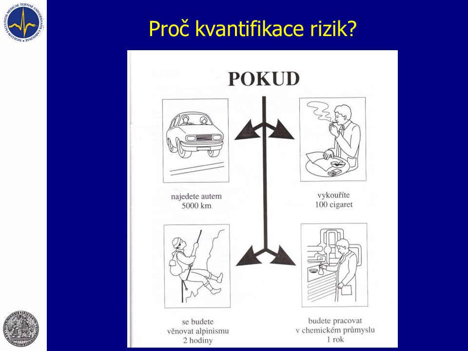 Proč kvantifikace rizik