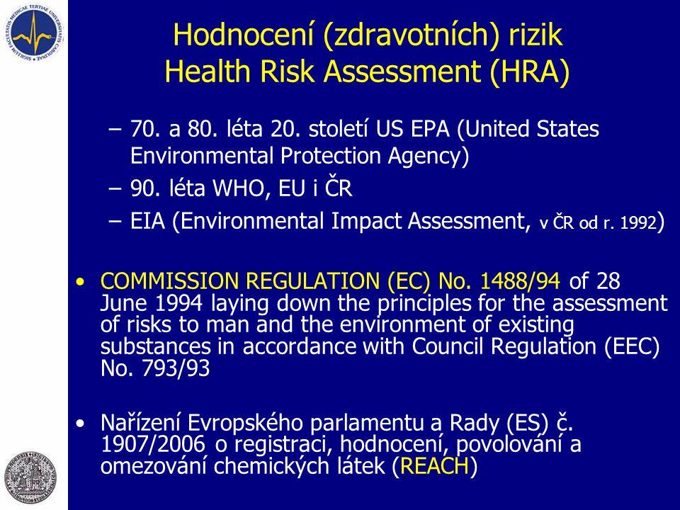 Hodnocení (zdravotních) rizik Health Risk Assessment (HRA)