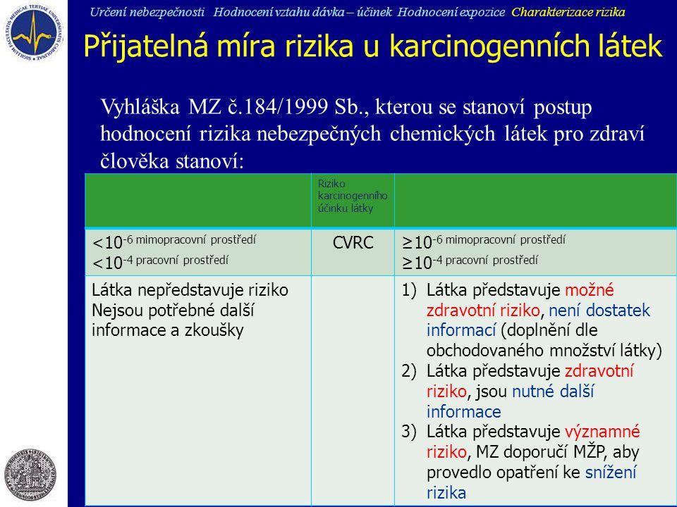 Přijatelná míra rizika u karcinogenních látek