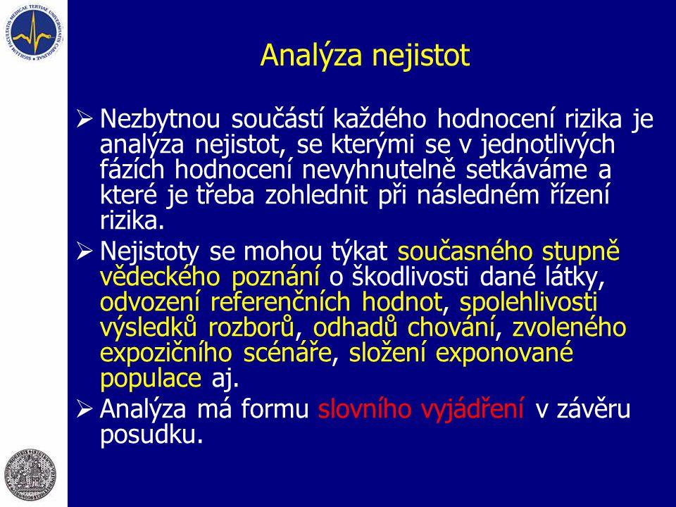 Analýza nejistot