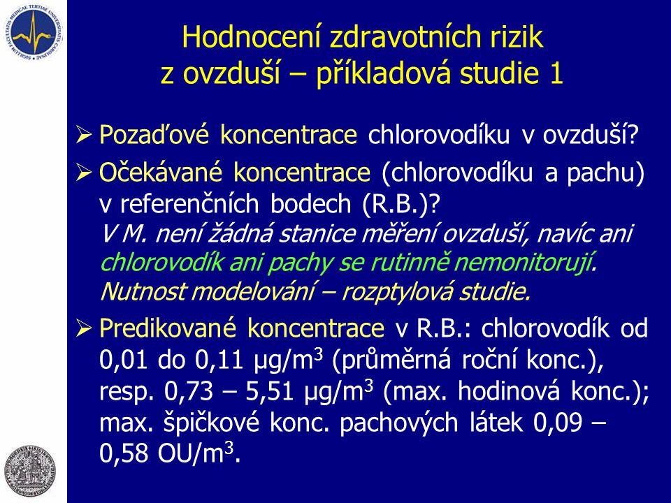 Hodnocení zdravotních rizik z ovzduší – příkladová studie 1