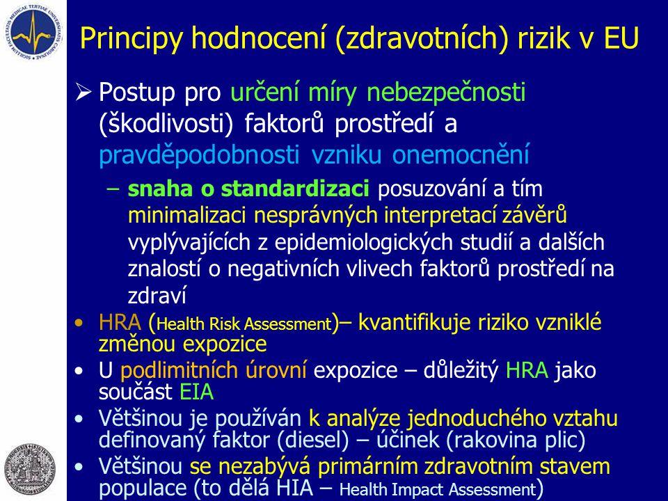 Principy hodnocení (zdravotních) rizik v EU