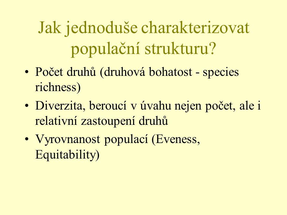 Jak jednoduše charakterizovat populační strukturu