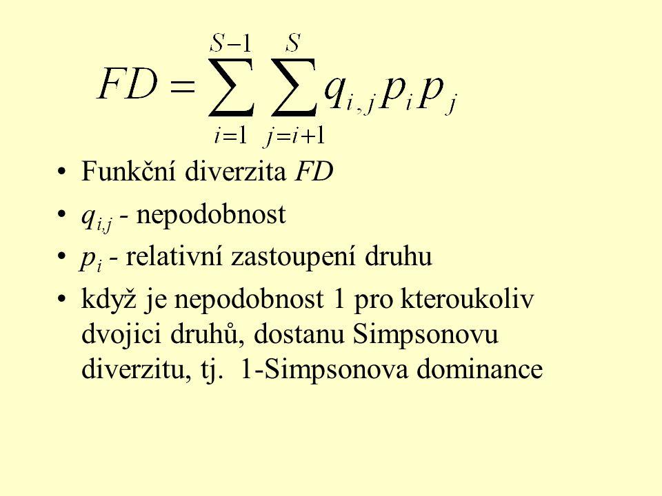 Funkční diverzita FD qi,j - nepodobnost. pi - relativní zastoupení druhu.
