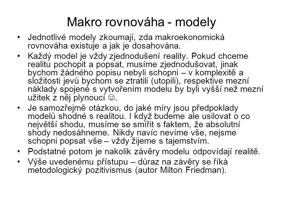 Makro rovnováha - modely