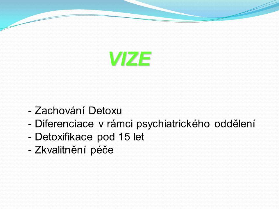 VIZE Zachování Detoxu Diferenciace v rámci psychiatrického oddělení