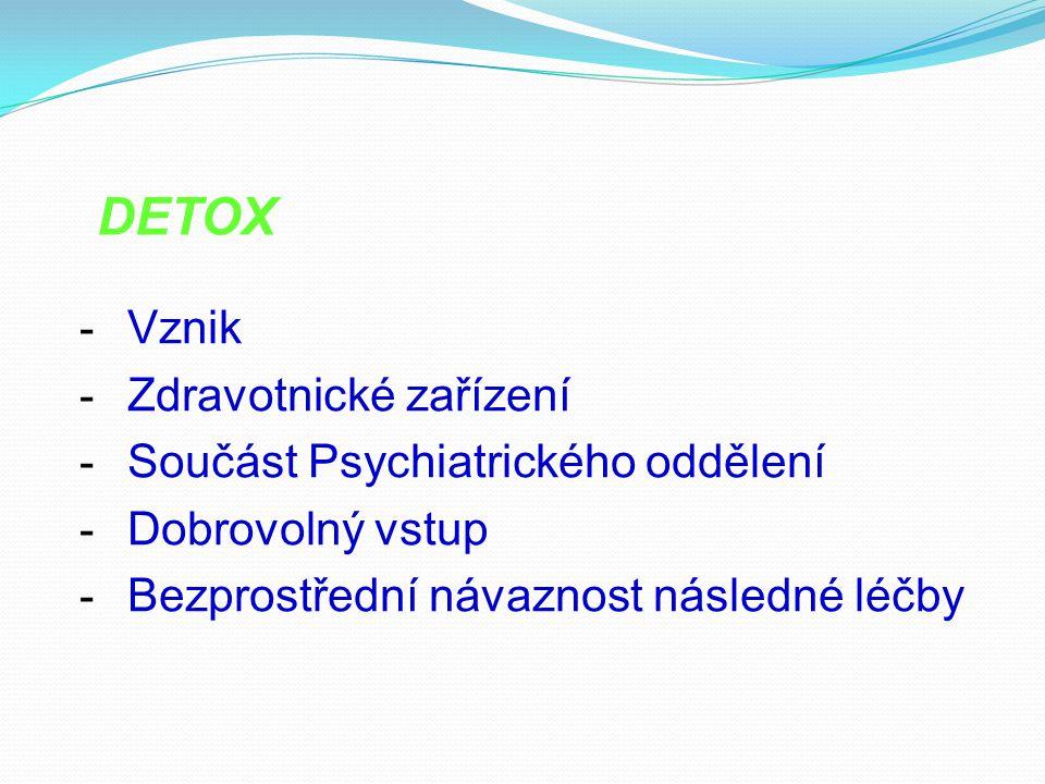 DETOX Vznik Zdravotnické zařízení Součást Psychiatrického oddělení