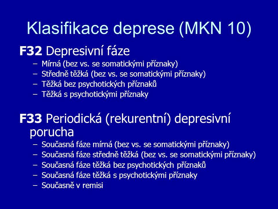 Klasifikace deprese (MKN 10)