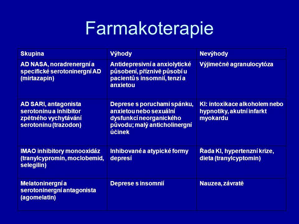 Farmakoterapie Skupina Výhody Nevýhody